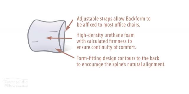back-lumbar-support-best.jpg